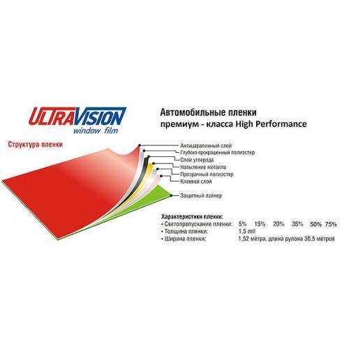 Тонировочная пленка Ultra Vision High Performance рулон 1.52м на 30.5 м